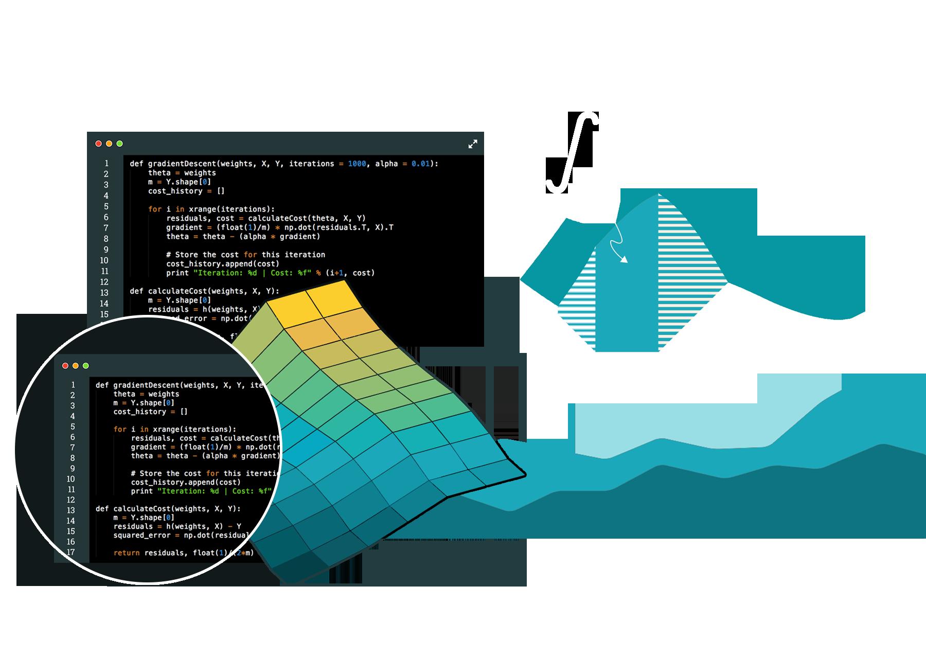 Algoritma Data Science School - Algoritma