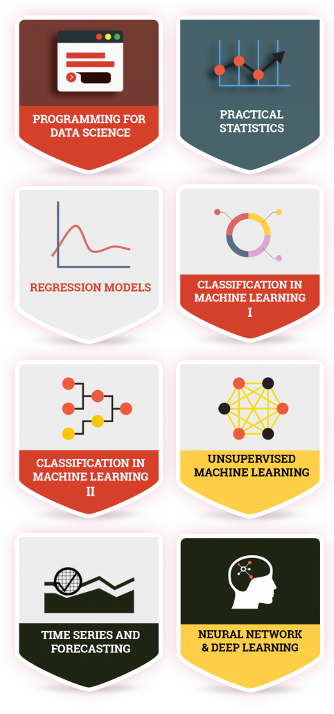 machine learning specialization badges