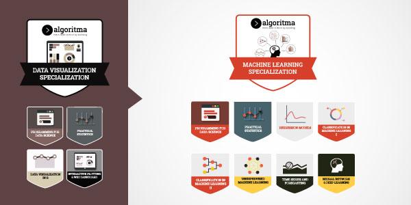Algoritma academy specializations