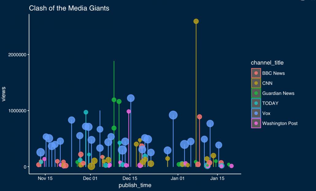business-data-visualization