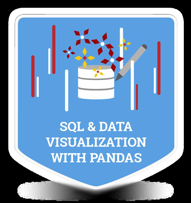 SQL & Data Visualization with Pandas