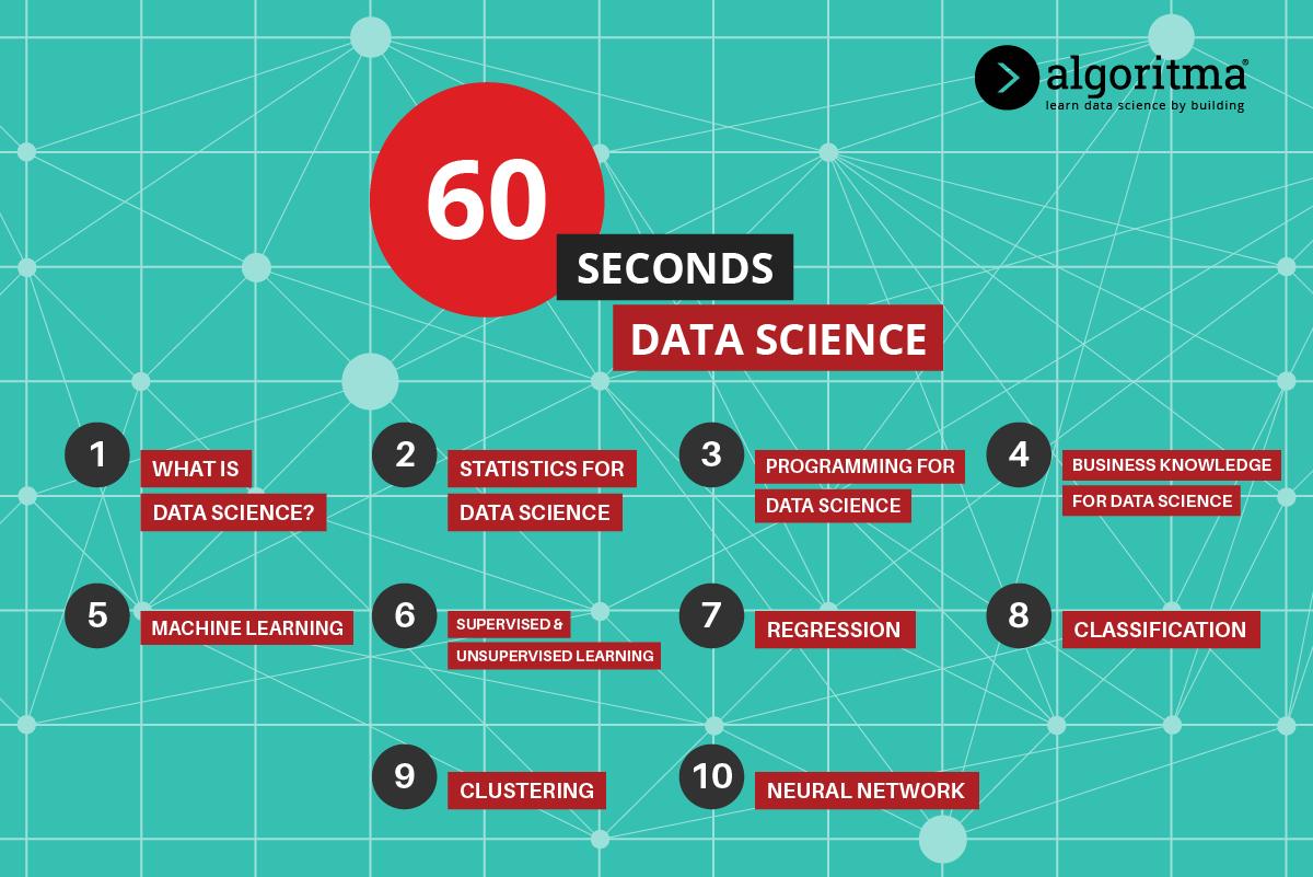 Belajar Data Science